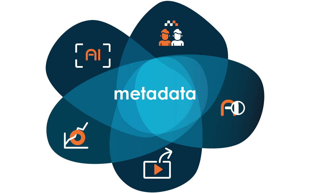 Content classification and metadata within your compliance monitoring: Actus Light MAM